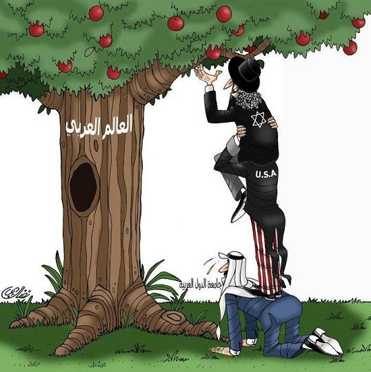 حالة العرب المخزية وهزيمتهم الفكرية والسياسية وخنوعهم